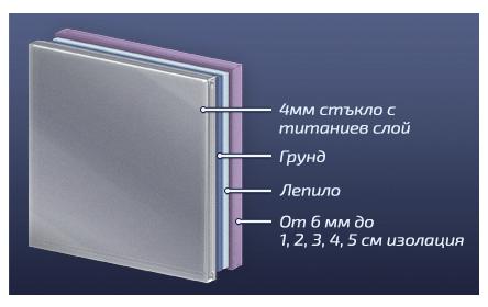 1. Изображение за сайта (1)